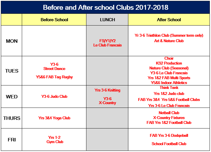 Clubs2017